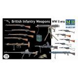 Британское оружие пехоты, Второй Мировой войны (MB35109) Масштаб:  1:35
