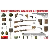 MA35102  Soviet Infantry Weapons and Equipment