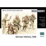 Фигурки немецкой пехоты, ДАК (MB3593) Масштаб:  1:35