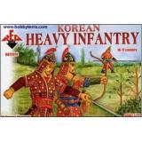 Korean heavy infantry, XVI-XVII century A.D. (RB72014) Масштаб:  1:72