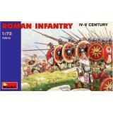 MA72012  Roman Infantry, IV-V century (Фігури)
