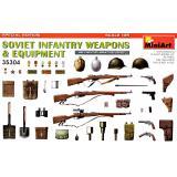 Советское пехотное оружие и снаряжение, Вторая мировая война 1:35