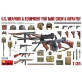 Оружие и снаряжение американских танковых экипажей и пехоты (Вторая мировая война)